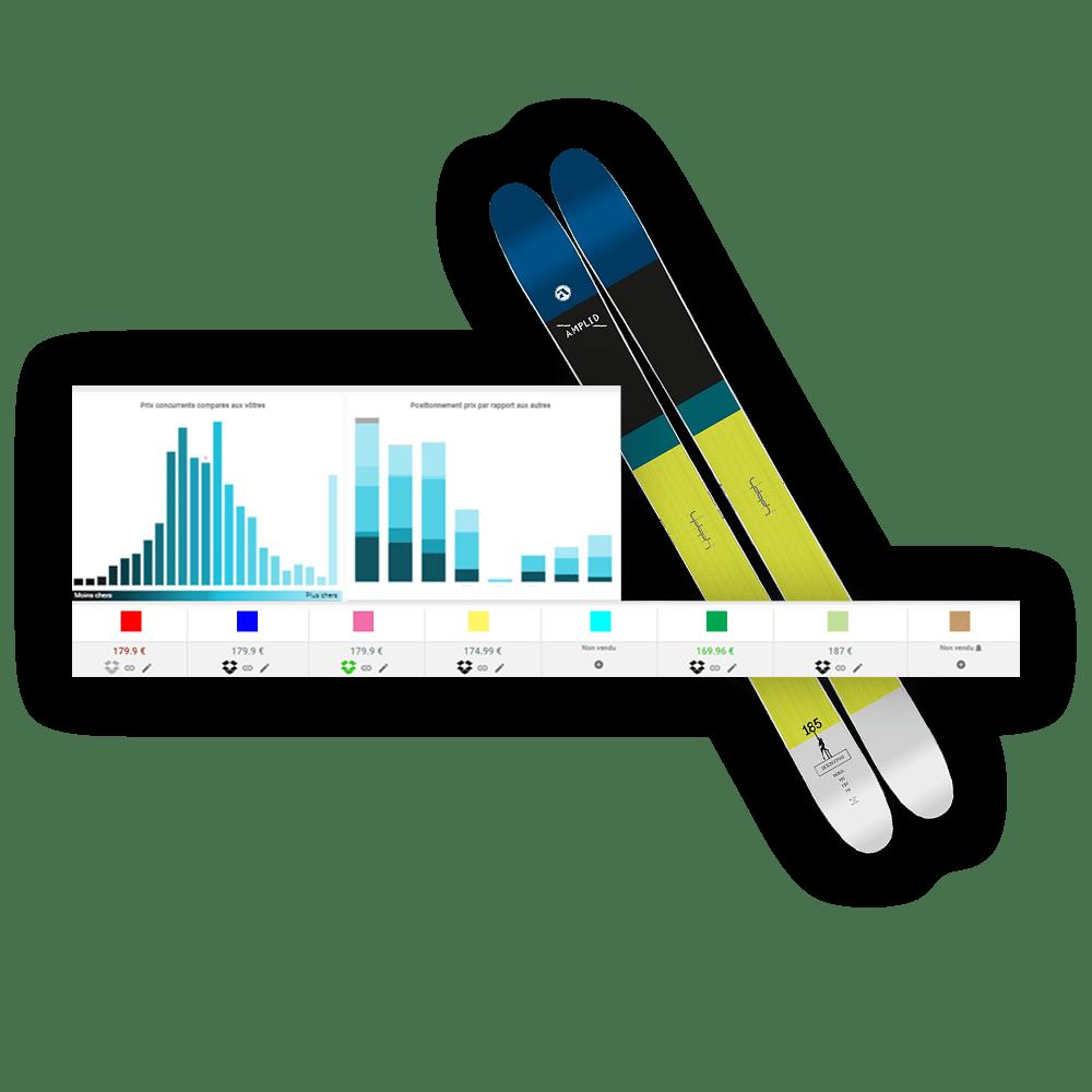 L'analyse tarifaire d'un produit dans l'outil de veille tarifaire PriceComparator permet de gagner en compétitivité