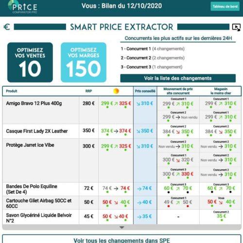 Les alertes de mouvements de prix et de stocks de l'outil de veille tarifaire PriceComparator.