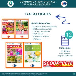 PriceComparator - Analyse des catalogues en ligne de Carrefour (juillet 2021)