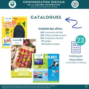 PriceComparator - Analyse des catalogues en ligne de E.Leclerc (juillet 2021)