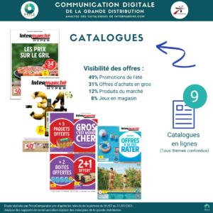 PriceComparator - Analyse des catalogues en ligne de Intermarche (juillet 2021)