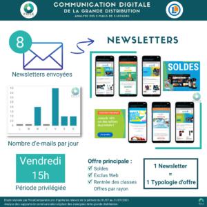 PriceComparator - Analyse des Newsletters envoyées par E.Leclerc (juillet 2021)