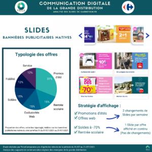 PriceComparator - Analyse des slides du site Carrefour.fr (juillet 2021)